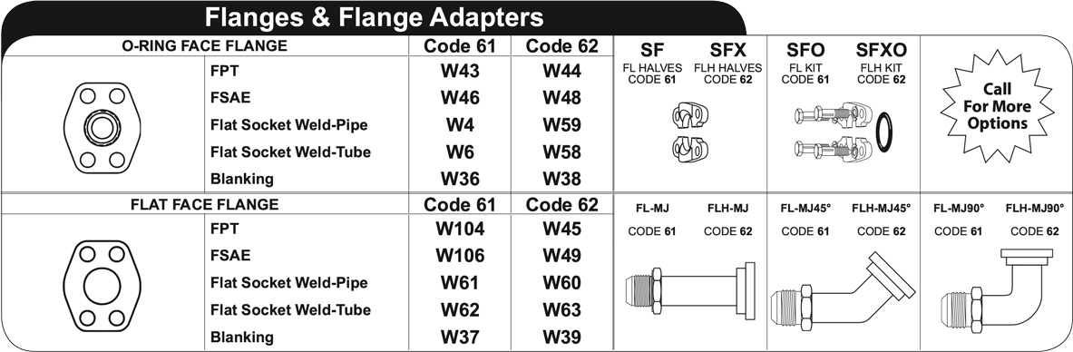 flange and flange adapters