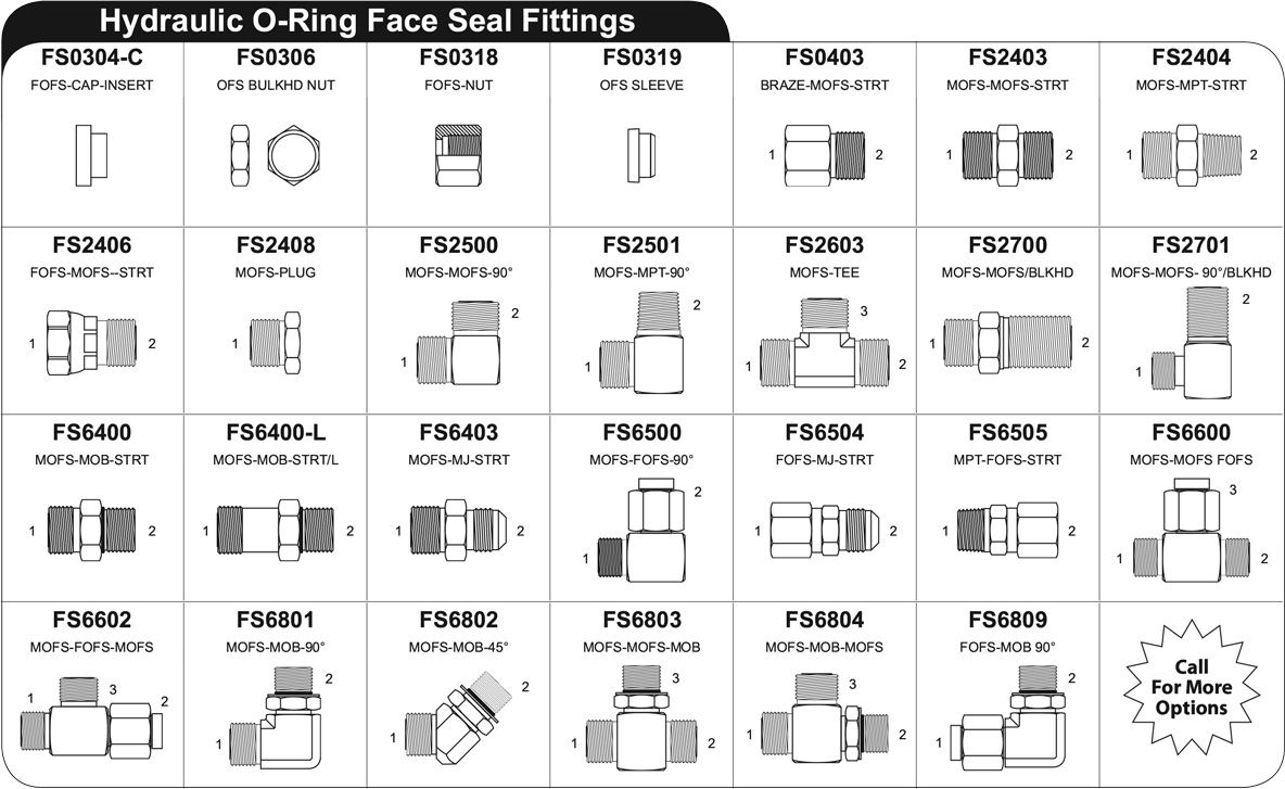 hydraulic steel adapters O RING face seal